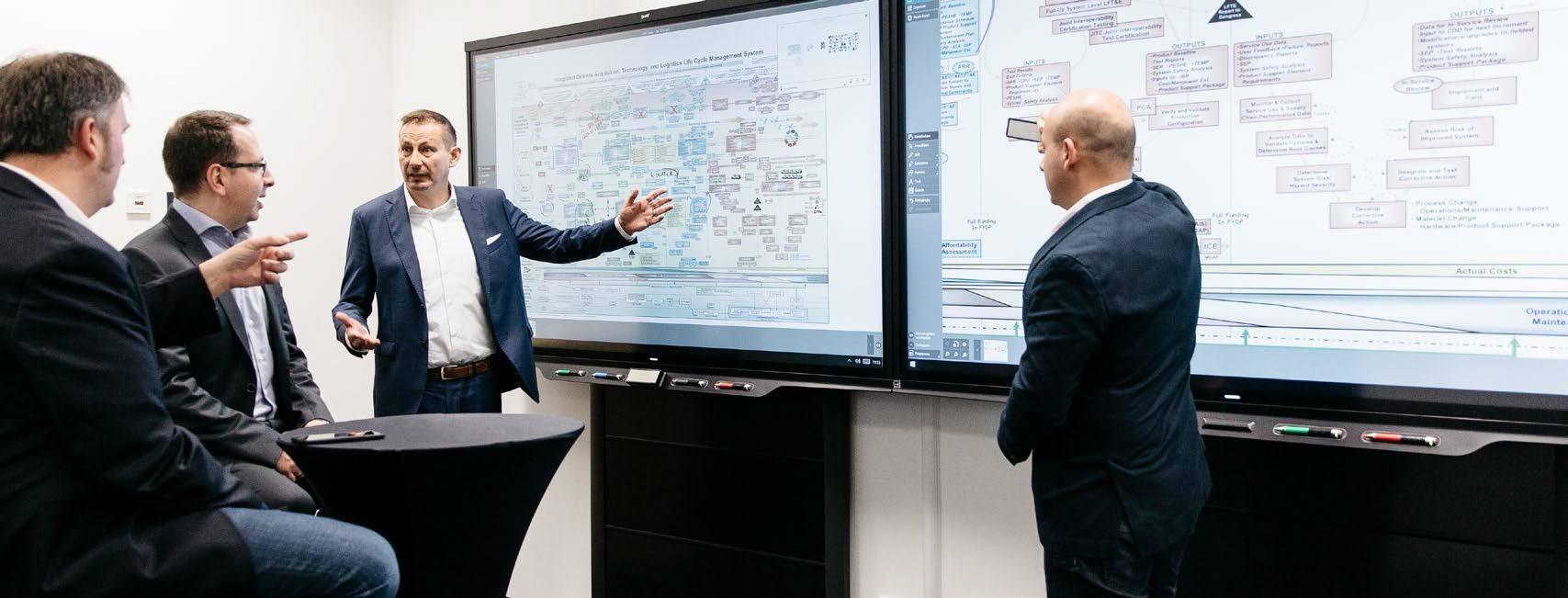 interaktivni softver SMART Meeting Pro